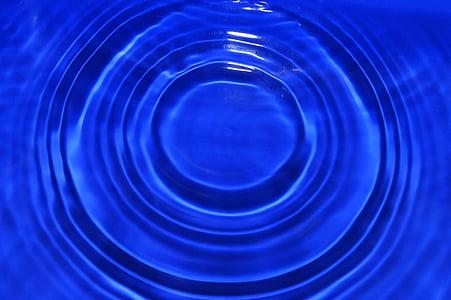ūdens piliens, vilnis, WET, aplis, viļņi apļi