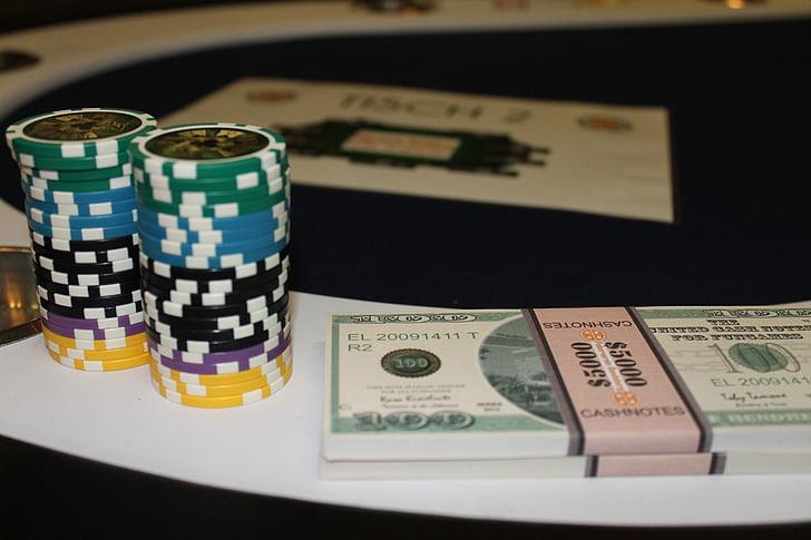 póker, kaszinó, kártyajáték, No limit holdem, szerencsejáték