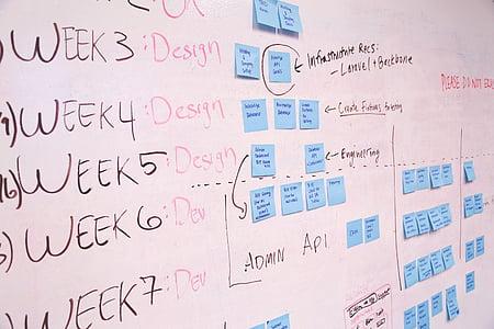 whiteboard, strategy, diagram, flow chart, startup, presentation, plan