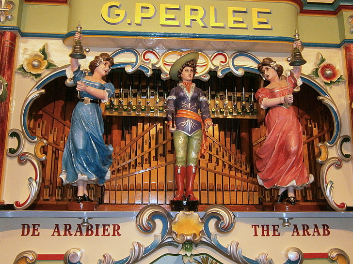Drehorgel, Orgel, Drehorgel, Geschichte