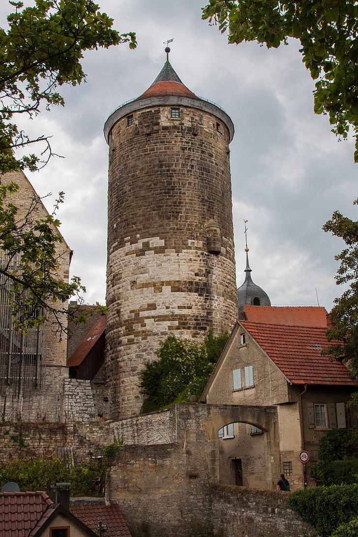 Besigheim, oude stad, Kasteel, houden