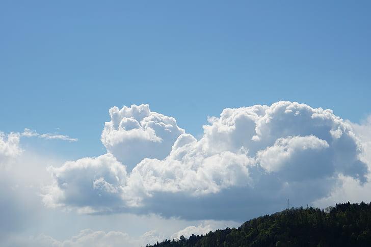 เมฆ, ท้องฟ้าเมฆ, ลัสเมฆ