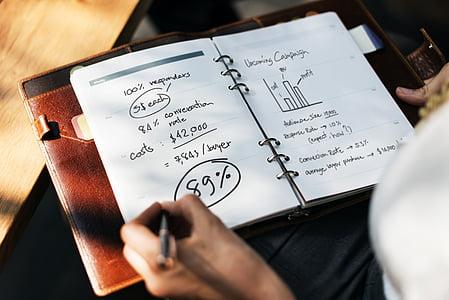 діяльність, для дорослих, Книга, бізнес, ділових людей, діаграма, графік
