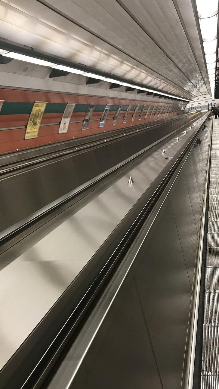 város, Lift, metró