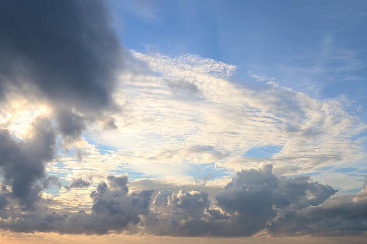 ระบบคลาวด์, ท้องฟ้า, เมฆ