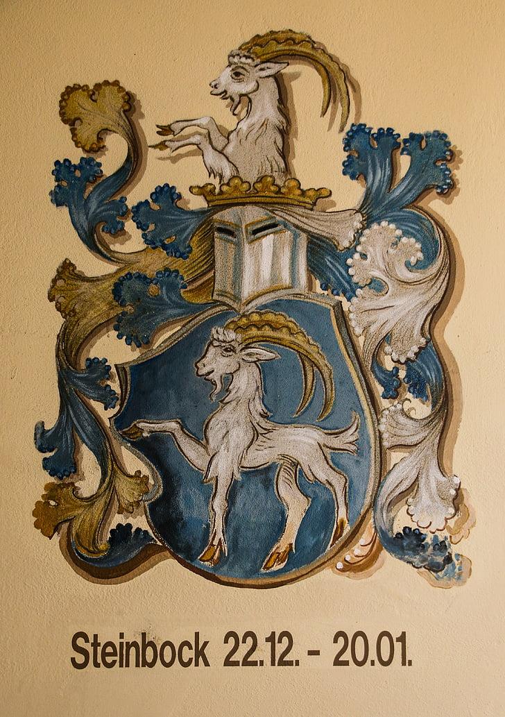 sterrenbeeld, Horoscoop, Astrologie, Steenbok, tekens van de dierenriem, symbool, antieke
