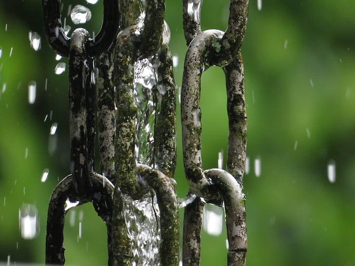 correte, humitat actual, actual aigua rajant