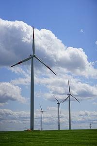 windräder, năng lượng gió, năng lượng, môi trường, hiện tại, Gió, Máy phát điện