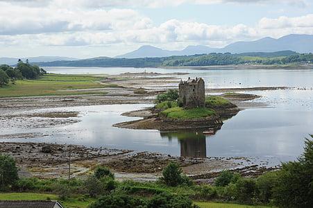 scotland, lake, landscape, water, landscape water, waters, bank