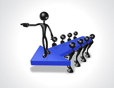 vadītājs, vadība, pārvaldnieks, komanda, grupa, uzņēmējs, darba ņēmēji