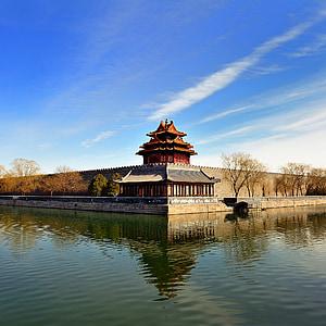national palace museum, torn, Beijing