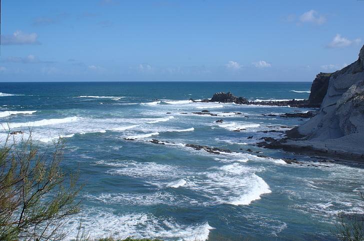 Sopelana, kustnära, maritimt landskap