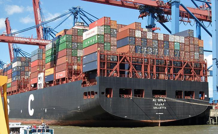 集装箱船, 货物贸易, 集装箱装卸