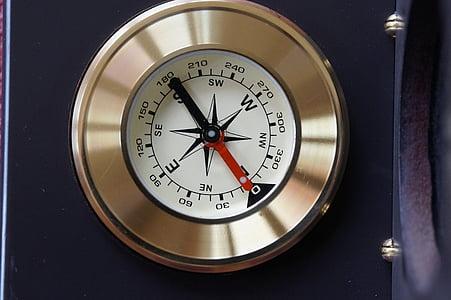 kompas za izlazak