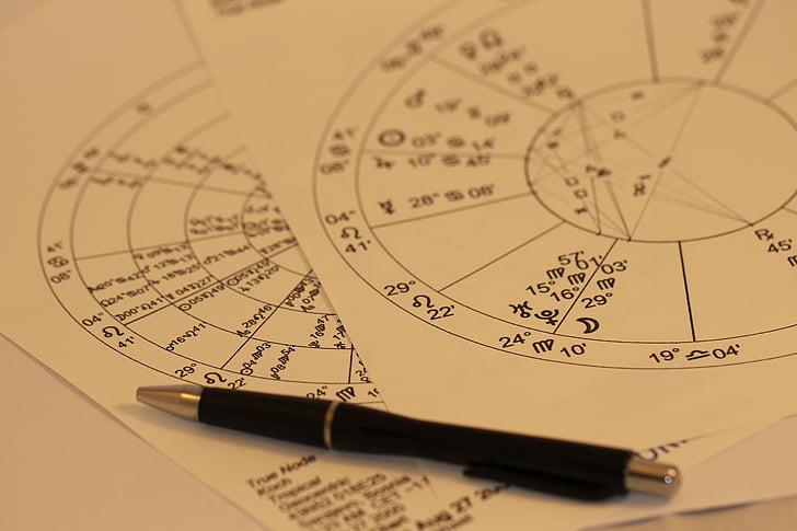 Horoscoop, Astrologie, dierenriem, symbool, teken, Steenbok, Waterman