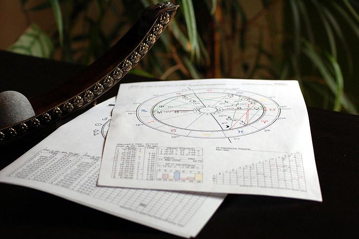 esoterische, Astrologie, Horoscoop, astrologische, mysterie, Schorpioen, dierenriem