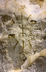 símbol, punts de la brúixola, indi, roda de Medicina, quatre elements, terra, l'aigua