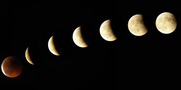 місяць, затемнення, фаз, повний місяць