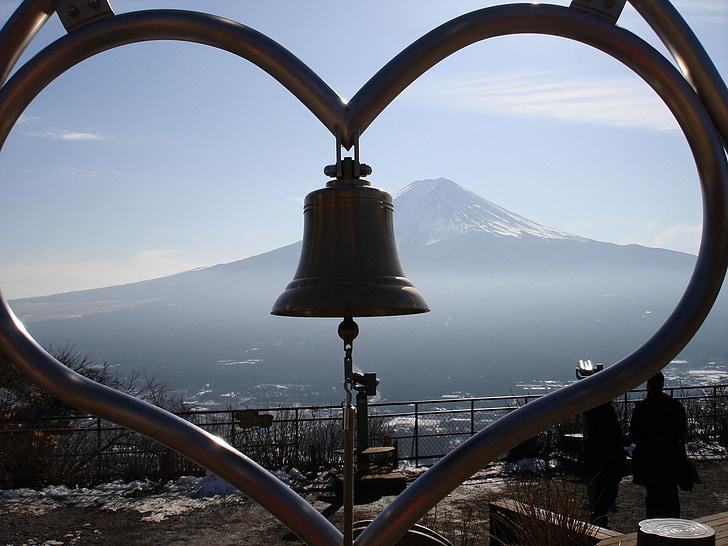 núi Phú Sĩ, Nhật bản, chuyến đi