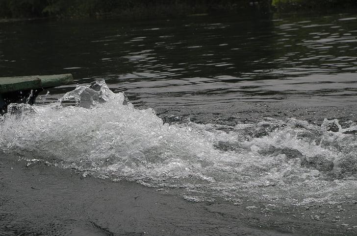 fröccsenő víz, spray, Splash