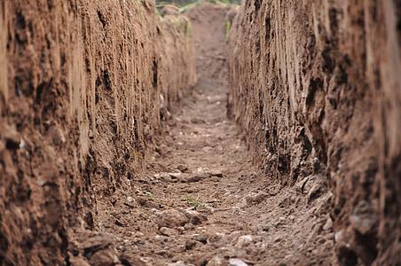 земята, глина почвата, глина, бразда, копаят, орни, отглеждане