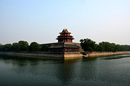 Bắc Kinh, bảo tàng cung điện quốc gia, đối xứng