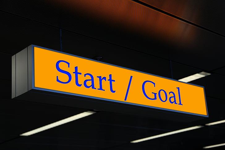 Escut, Inici, objectiu, Inici, escena de tendència, Direcció