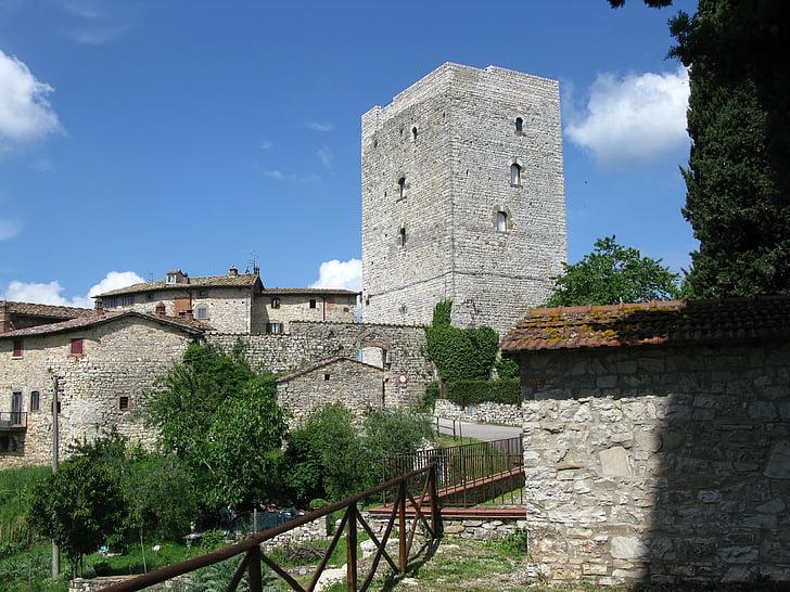 landscape, village, old village