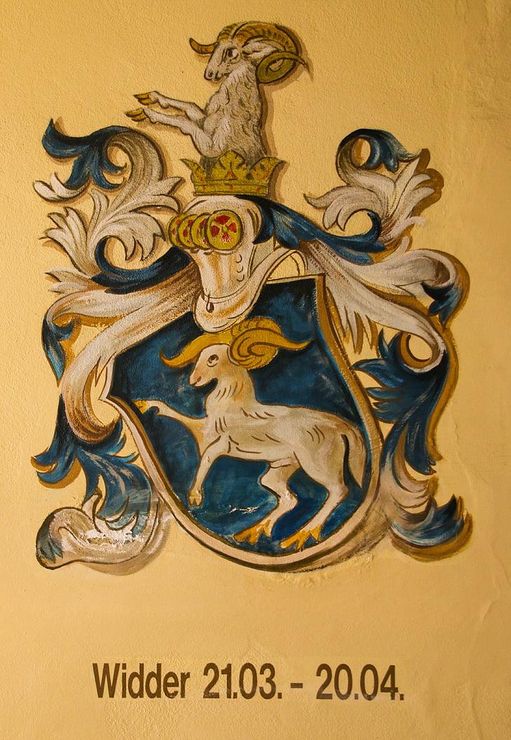 sterrenbeeld, Horoscoop, Astrologie, Aries, tekens van de dierenriem, symbool