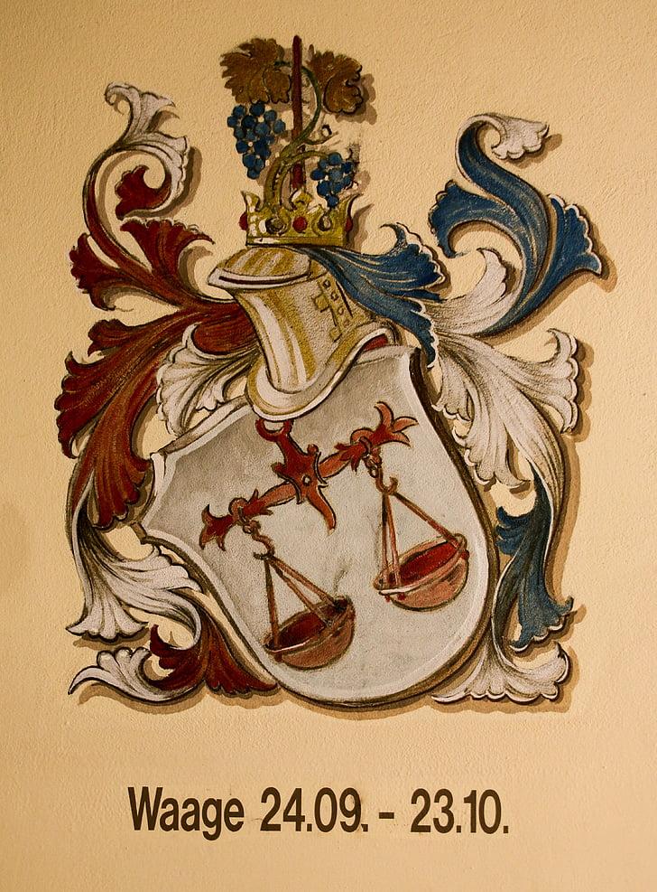 sterrenbeeld, Horoscoop, Astrologie, horizontale, tekens van de dierenriem, symbool, gegraveerde afbeelding