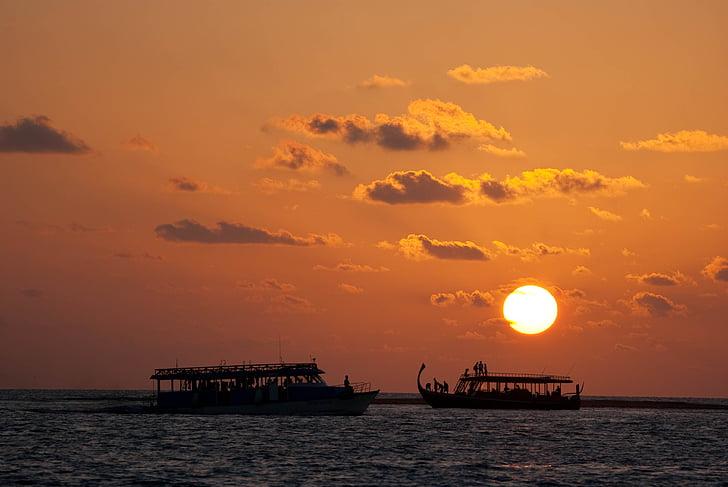 태양, 바다, 일몰