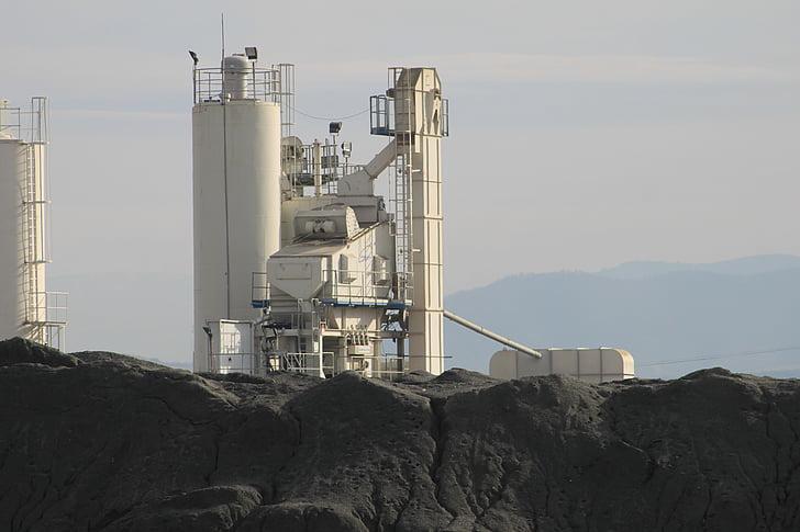 rūpniecība, ēka, izgāztuves, izejvielas, pamatmateriāli un palīgmateriāli, rūpnīca