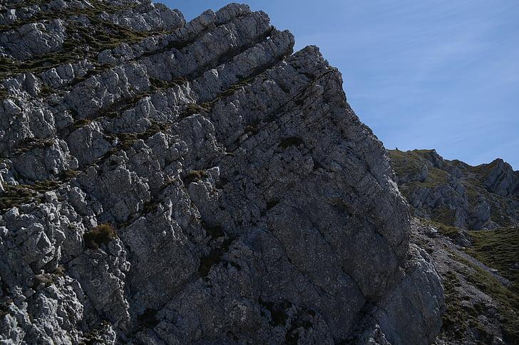 Mountain, vrstva, skalné vrstvy, Rock, kamene, Nástenné, Rocky