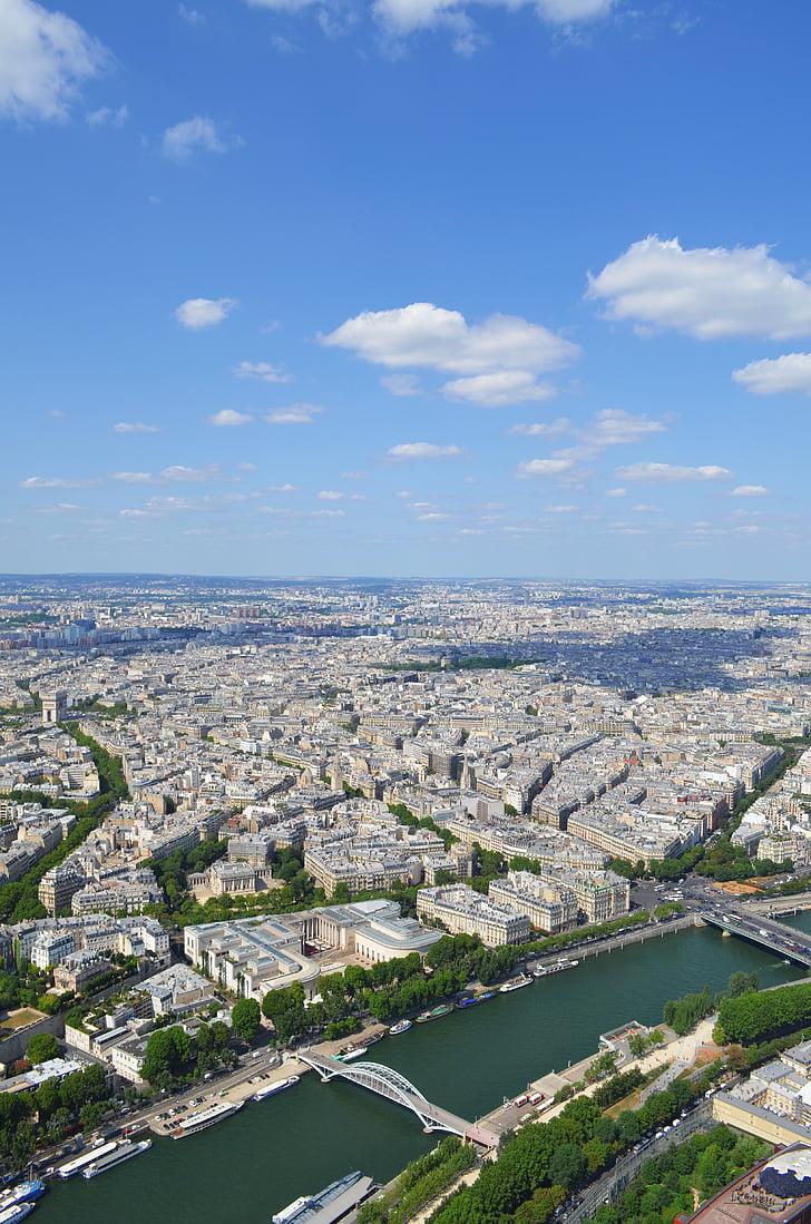 buildings, city, cityscape, river, sky, skyline, urban