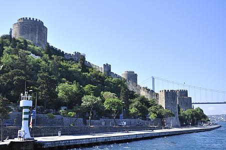 istanbul, coastal, the ribbon