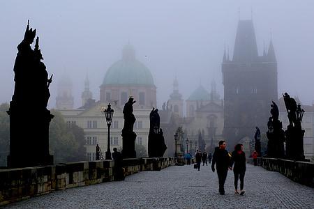 Praha i morgen, tsjekkisk, Sentral-Europa
