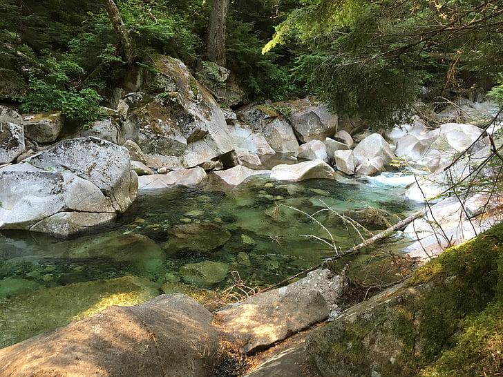 Image result for priroda rijeka