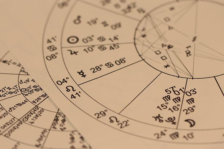 Astrologie, waarzeggerij, grafiek, Horoscoop, dierenriem, Weegschaal, Waterman